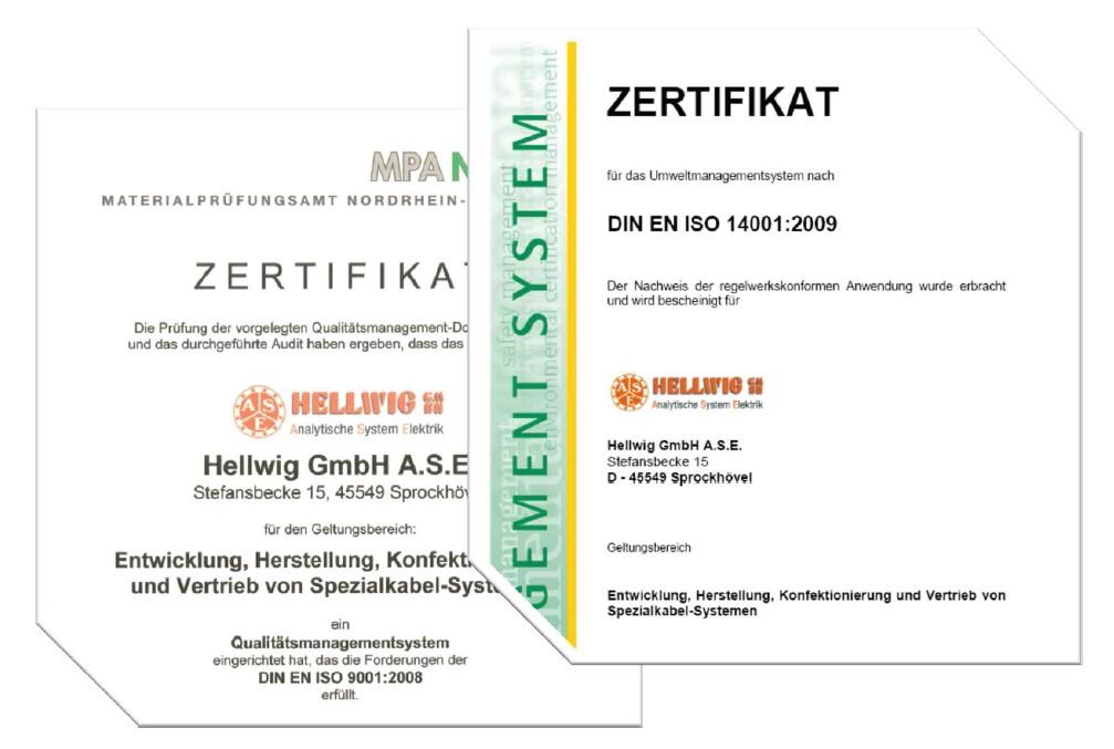 Zertifikate_ASE
